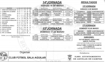 Sin sorpresas en el Campeonato de ftbol sala