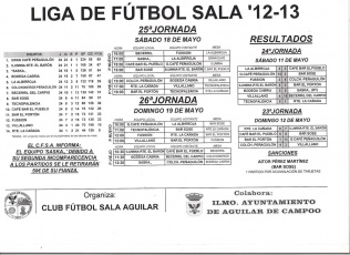 ltimas dos jornadas del Campeonato de Liga de ftbol sala con el ttulo por decidir