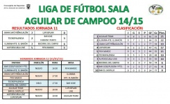 Liga de Futbol Sala